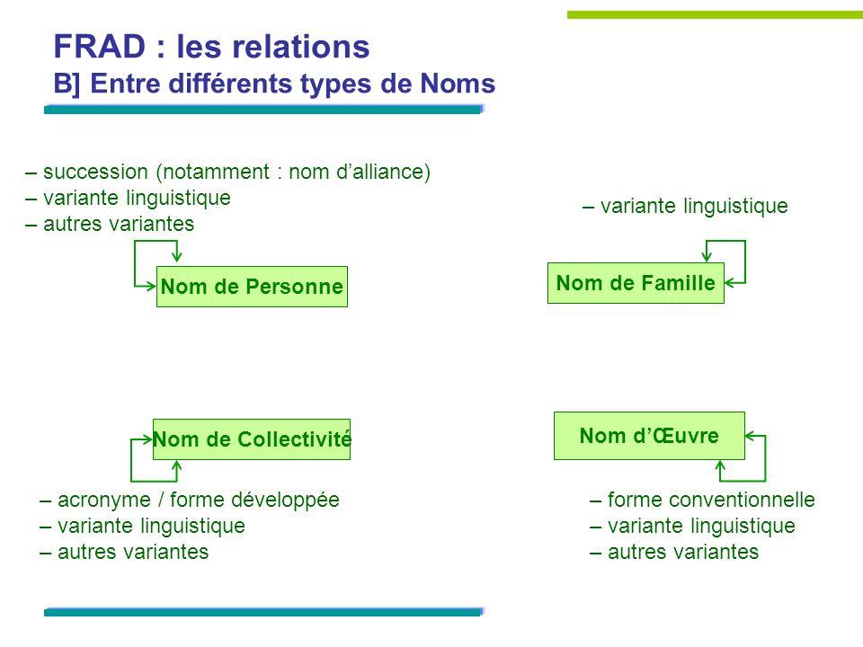 FRAD : les relations B] Entre différents types de Noms